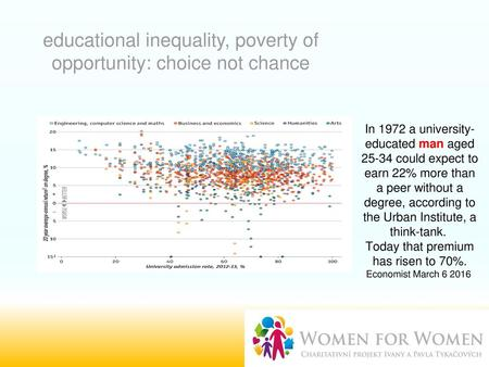 educational inequality, poverty of opportunity: choice not chance