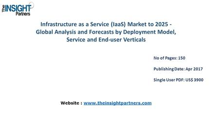 Infrastructure as a Service (IaaS) Market to Global Analysis and Forecasts by Deployment Model, Service and End-user Verticals No of Pages: 150.