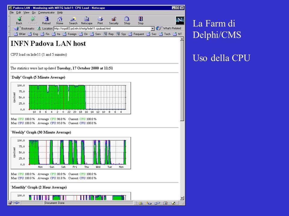 18 Ottobre 2000 CNAFMichele Michelotto La Farm di Delphi/CMS System CPU User CPU