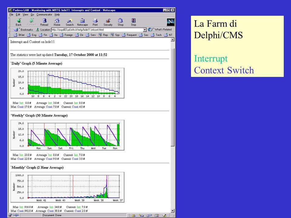 18 Ottobre 2000 CNAFMichele Michelotto La Farm di Delphi/CMS IO Sent IO Received