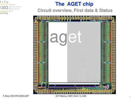 The AGET chip Circuit overview, First data & Status
