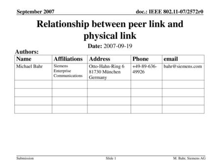 Relationship between peer link and physical link