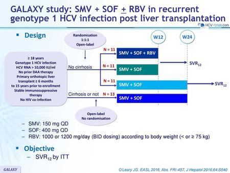 Genotype 1 HCV infection Stable immunosuppressive therapy