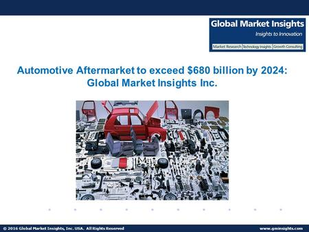 © 2016 Global Market Insights, Inc. USA. All Rights Reserved  Fuel Cell Market size worth $25.5bn by 2024 Automotive Aftermarket to exceed.
