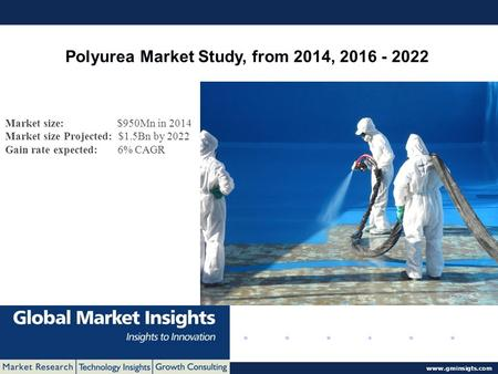 © 2016 Global Market Insights. All Rights Reserved  Polyurea Market Study, from 2014, Market size: $950Mn in 2014 Market size.