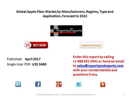 Global Apple Fiber Market by Manufacturers, Regions, Type and Application, Forecast to 2022 Published: April 2017 Single User PDF: US$ 3480 Order this.