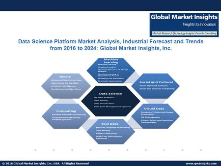 © 2016 Global Market Insights, Inc. USA. All Rights Reserved  Fuel Cell Market size worth $25.5bn by 2024 Data Science Platform Market.
