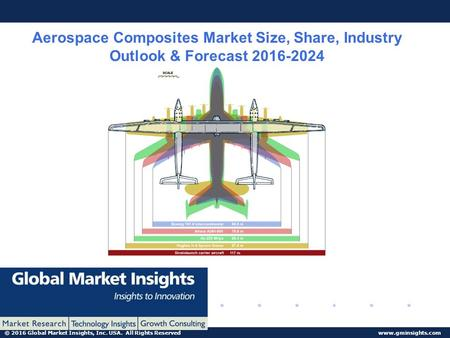 © 2016 Global Market Insights, Inc. USA. All Rights Reserved  Aerospace Composites Market Size, Share, Industry Outlook & Forecast