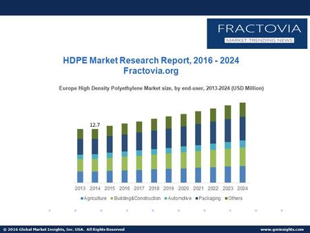 © 2016 Global Market Insights, Inc. USA. All Rights Reserved  HDPE Market Research Report, Fractovia.org.