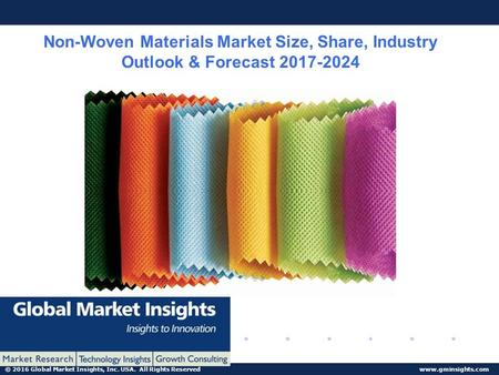 high temperature insulation market global The global and regional market share along with market drivers and restraints   global building thermal insulation market report by material (wood insulation.