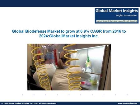 © 2016 Global Market Insights, Inc. USA. All Rights Reserved  Biodefense Market to grow at 6.9% CAGR from 2016 to 2024.