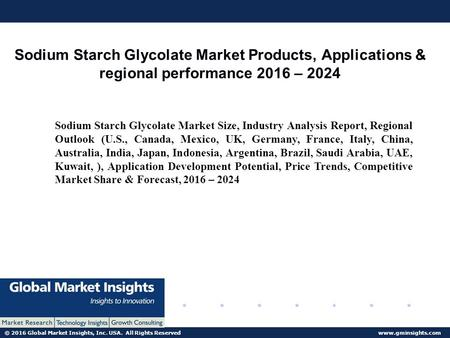 © 2016 Global Market Insights, Inc. USA. All Rights Reserved  Sodium Starch Glycolate Market Products, Applications & regional performance.