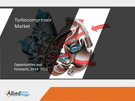 Turbocompressor Market Opportunities and Forecasts,