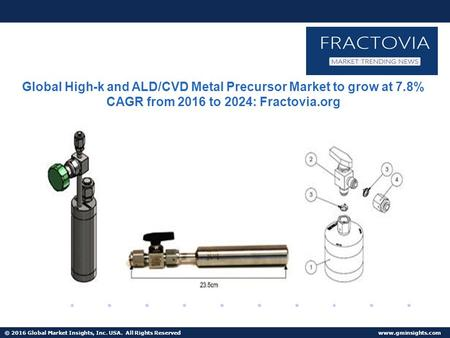 © 2016 Global Market Insights, Inc. USA. All Rights Reserved  Global High-k and ALD/CVD Metal Precursor Market to grow at 7.8% CAGR from.