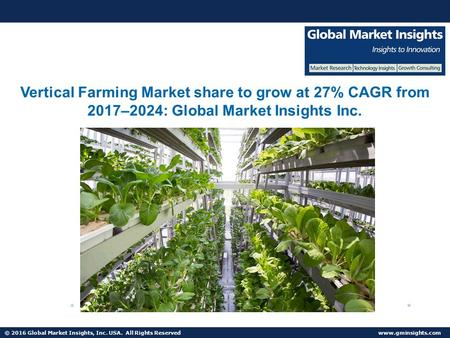© 2016 Global Market Insights, Inc. USA. All Rights Reserved  Vertical Farming Market share to grow at 27% CAGR from 2017–2024: Global.