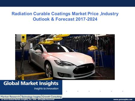 © 2016 Global Market Insights, Inc. USA. All Rights Reserved  Radiation Curable Coatings Market Price,Industry Outlook & Forecast