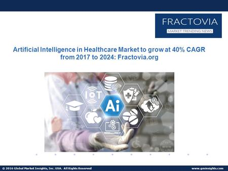 Artificial Intelligence in Healthcare Market share to see 40% CAGR from 2017 to 2024