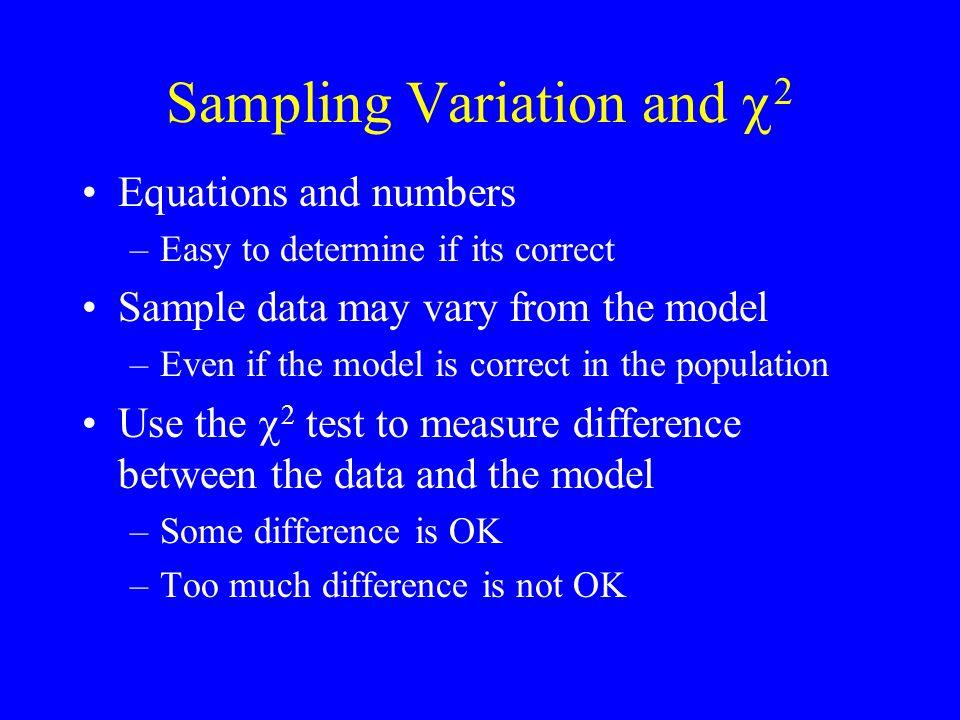 Simple Over-identification xy Estimate 1 parameter -just-identified xy Estimate 0 parameters -over-identified