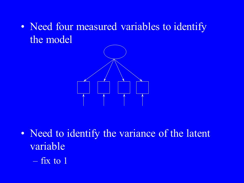 Why oh why oh why.Why bother with all these tricky latent variables.