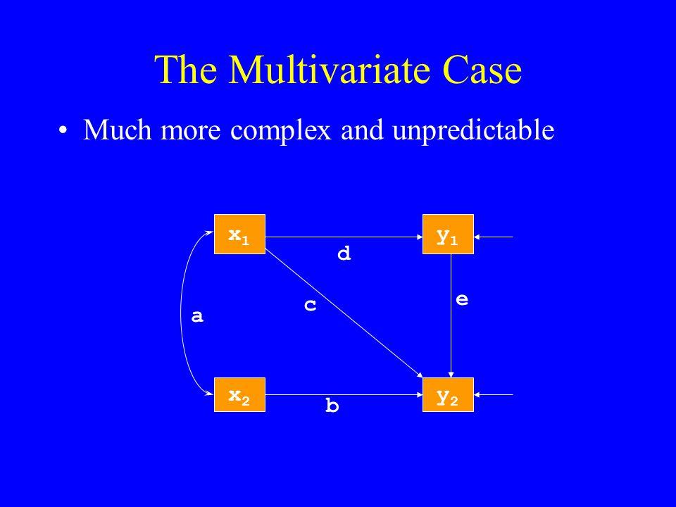 Some More Models Multiple Trait Multiple Method Models (MTMM) Temporal Stability Multiple Indicator Multiple Cause (MIMIC)