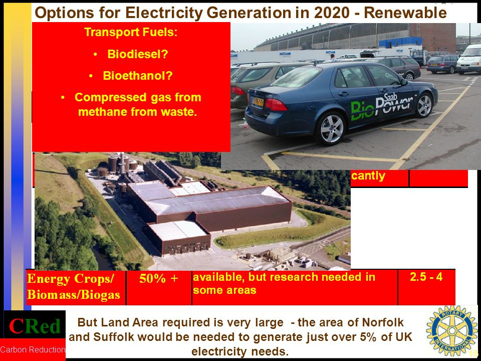 CRed Carbon Reduction 17 Options for Electricity Generation in 2020 - Renewable