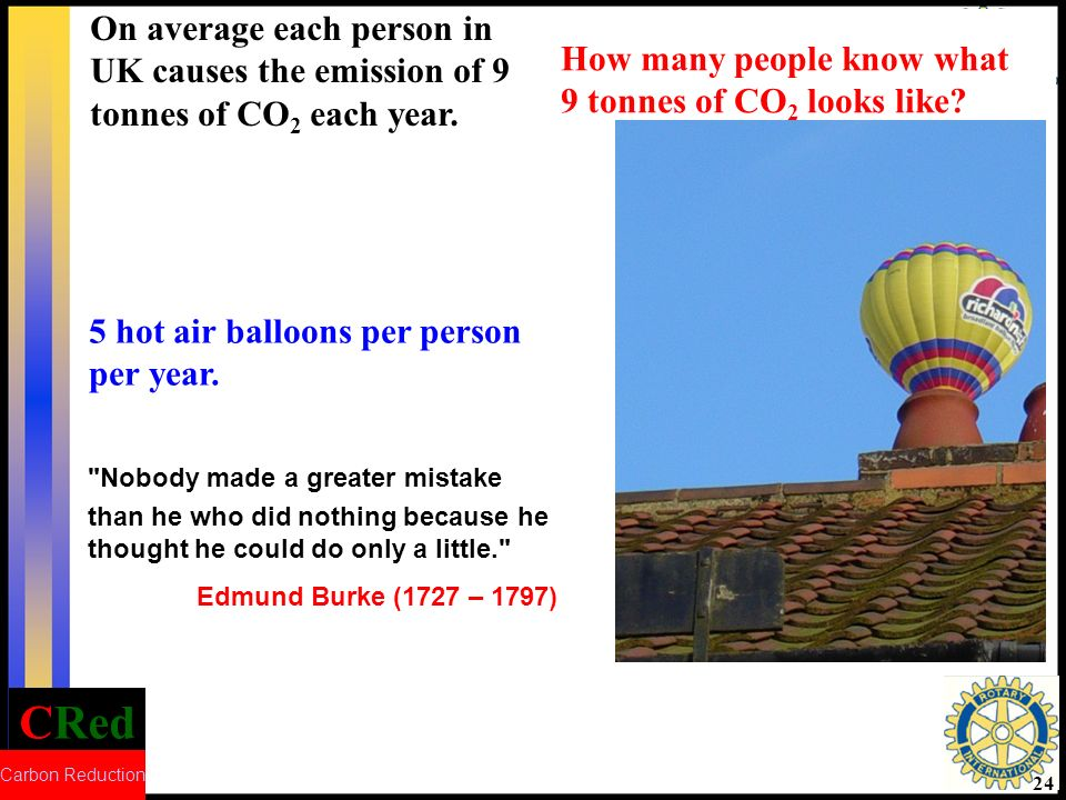CRed Carbon Reduction 25 Raising Awareness A Toyota Corolla (1400cc): 1 party balloon every 60m.