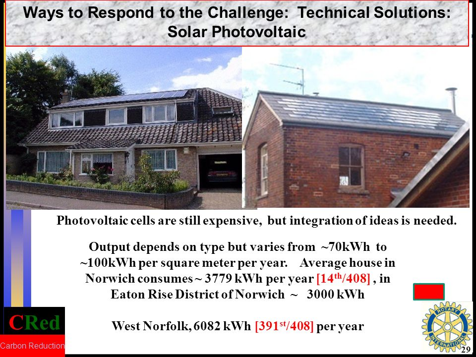 CRed Carbon Reduction 30 Responding to the Challenge: Technical Solutions: The Heat Pump Any low grade source of heat may be used Coils buried in garden 1 – 1.5 m deep Bore holes Lakes/Rivers are ideal Air can be used but is not as good Best performance if the temperature source between outside source and inside sink is as small as possible.