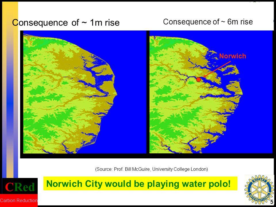 CRed Carbon Reduction 6 1979 2003 Climate Change: Arctic meltdown 1979 - 2003 Summer ice coverage of Arctic Polar Region NASA satellite imagery الصيف الجليد في القطب الشمالي تغطية المنطقة القطبيه ناسا الصور الفضاءيه Source: Nasa http://www.nasa.gov/centers/goddard/news/topstory/2003/1023esuice.htmlhttp://www.nasa.gov/centers/goddard/news/topstory/2003/1023esuice.html 20% reduction in 24 years 20 ٪ تخفيض في 24 سنوات تغير المناخ اثار على الجليديه القطبيه كاب 1979 - 2003 6