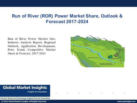 © 2016 Global Market Insights. All Rights Reserved  Run of River (ROR) Power Market Share, Outlook & Forecast Run of River Power.