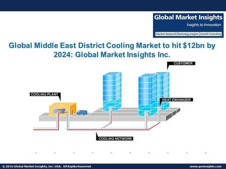© 2016 Global Market Insights, Inc. USA. All Rights Reserved  Global Middle East District Cooling Market to hit $12bn by 2024: Global.