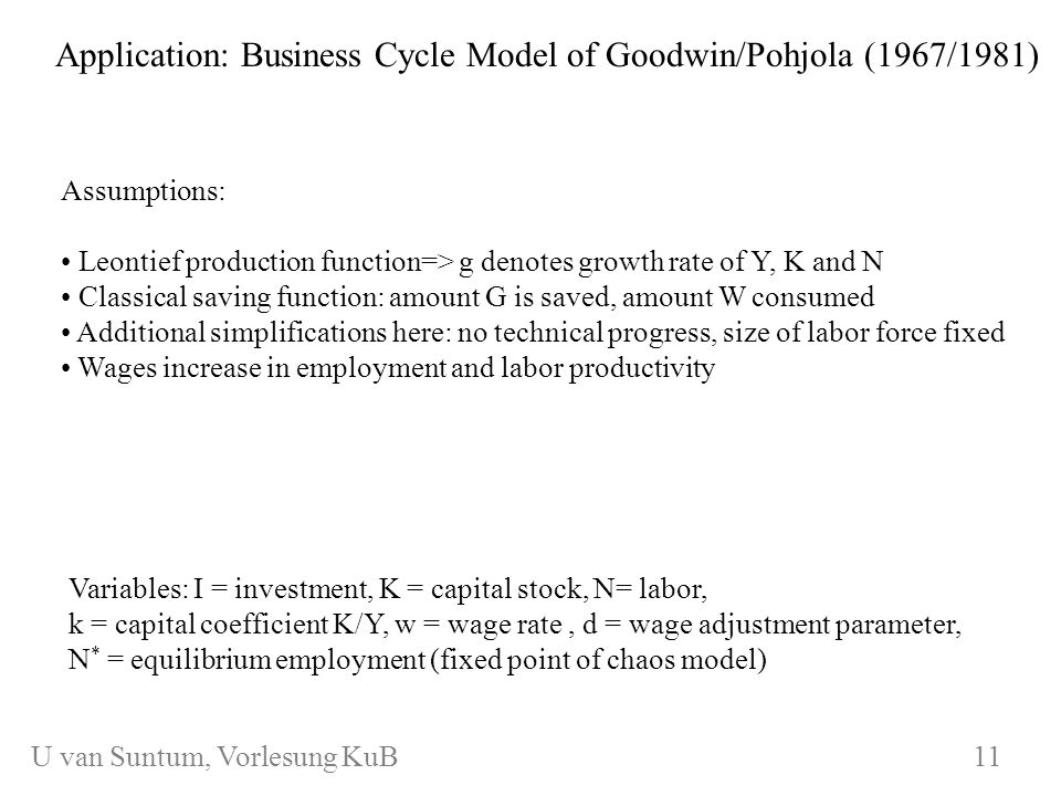 WS 2006/07 KuB 7 Formal Derivation of Goodwin/Pohjola-Model chaos with k < 0,39 12 U van Suntum, Vorlesung KuB 12