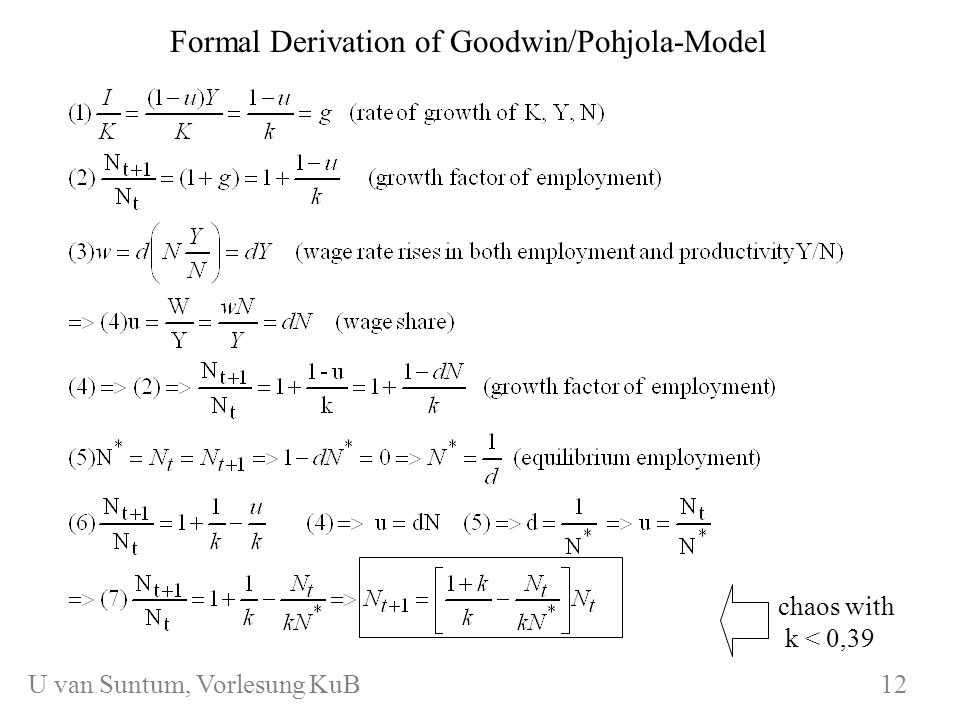 WS 2006/07 KuB 7 Explanation: investment proportional to profit share (1-u) because all profits are saved (eq.1) employment proportional to total income because of Leontief PF (eq.