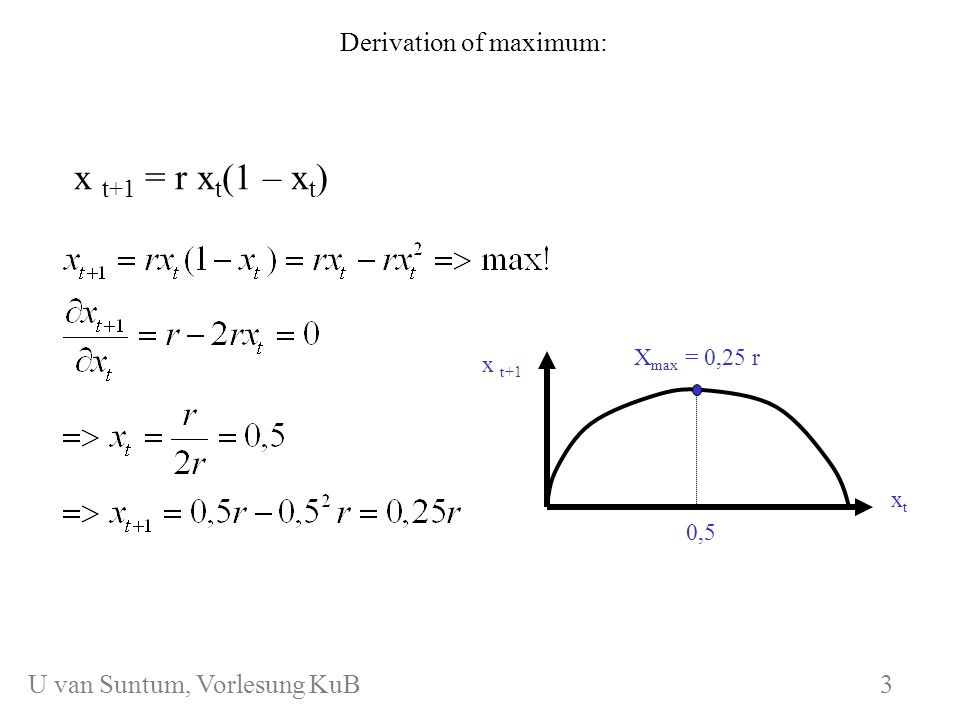WS 2006/07 KuB 7 x t+1 = r x t (1 – x t ) Derivation of fixed point (equlibrium): x t+1 xtxt X max = 0,25 r 0,5 45 o x t+1 = x t fixed point Existence of equilibrium is not sufficient to guarantee its feasibility and stability.