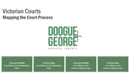 Victorian Courts Mapping the Court Process