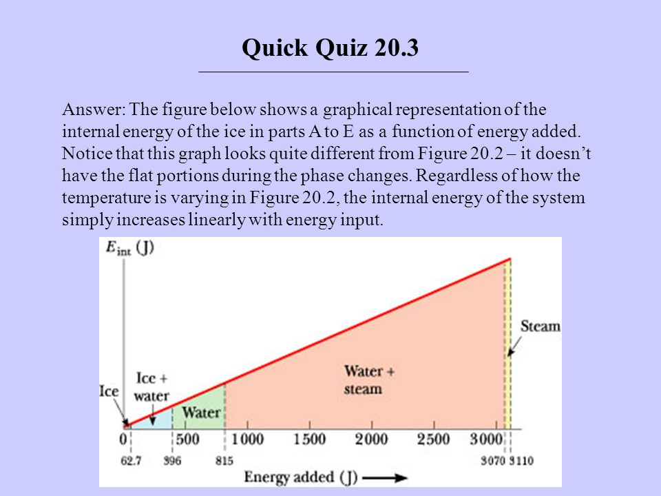 Quick Quiz 20.4 Calculate the slopes for the A, C, and E portions of the figure below.