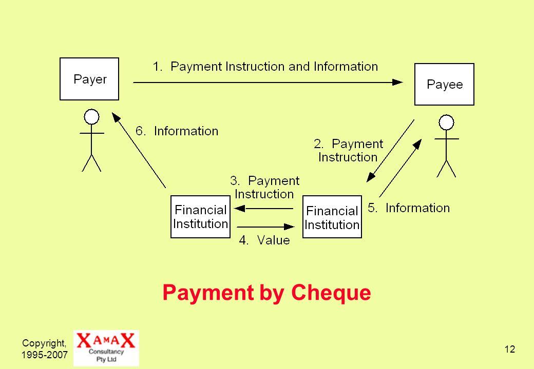 Copyright, 1995-2007 13 Direct Credit Giro, TT , Salary Payments