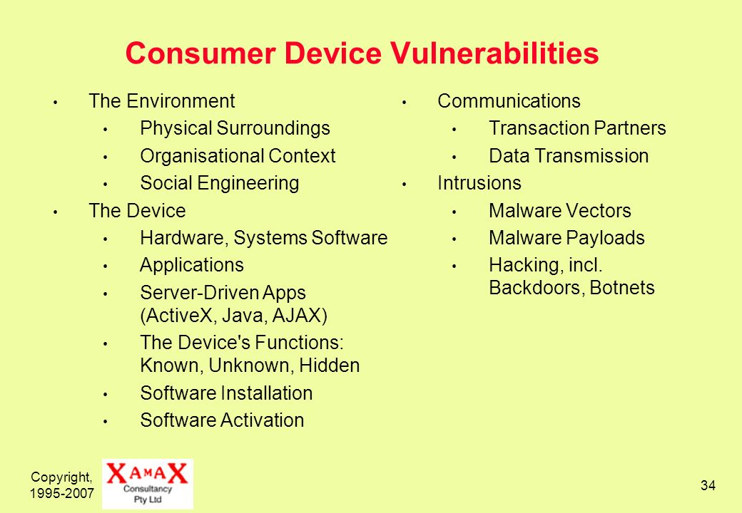Copyright, 1995-2007 35 Consumer Device Threats Physical Intrusion Social Engineering Confidence Tricks Phishing Masquerade Abuse of Privilege Hardware Software Data Electronic Intrusion Interception Cracking / Hacking Bugs Trojans Backdoors Masquerade Infiltration by Software with a Payload