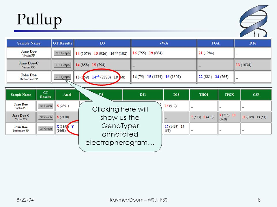 8/22/04Raymer/Doom – WSU, FBS9 Genotyper Output D3 vWAFGA