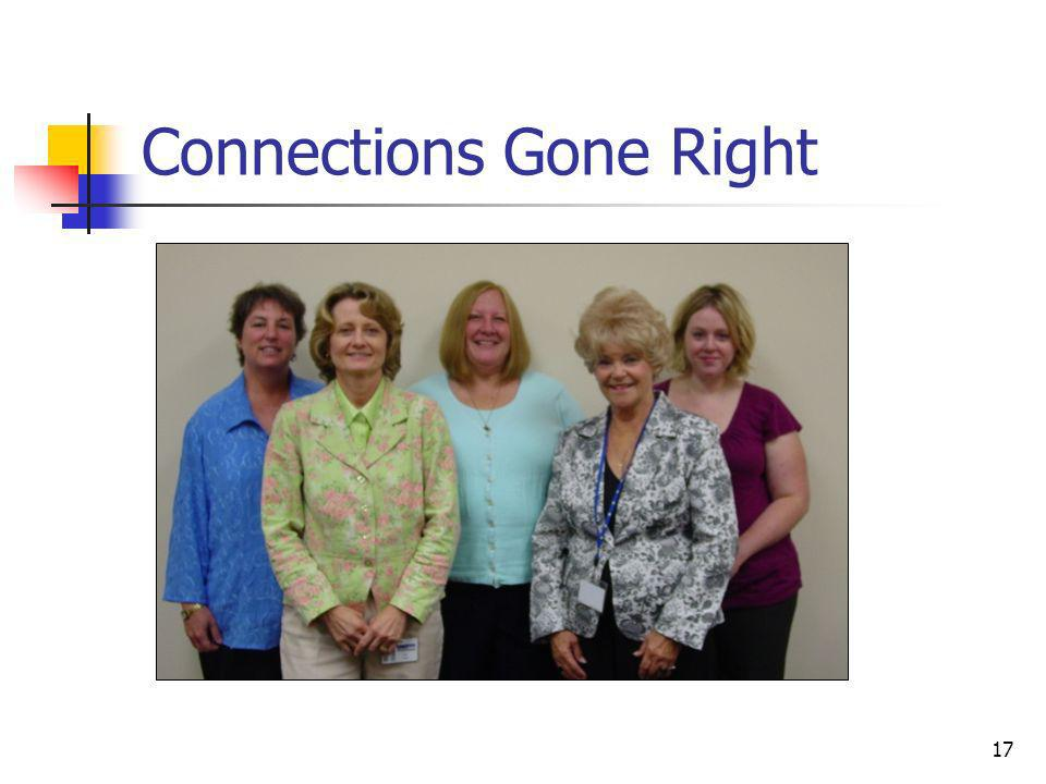 Connections Gone Right 18