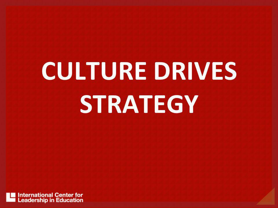 To get at culture issues you must use qualitative data, follow up with great questions, and take thoughtful action.
