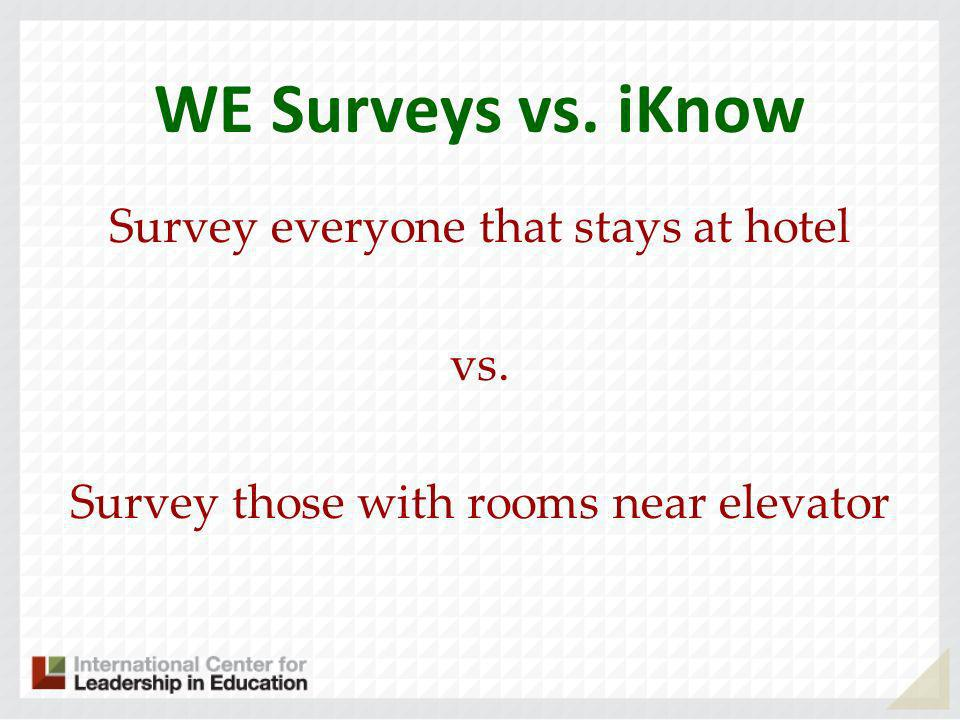 WE Surveys vs.iKnow Big picture/school Summative Curricular Structural How did we do.