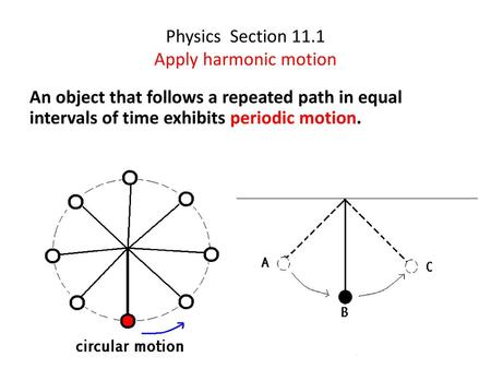 Physics Section 11.1 Apply harmonic motion