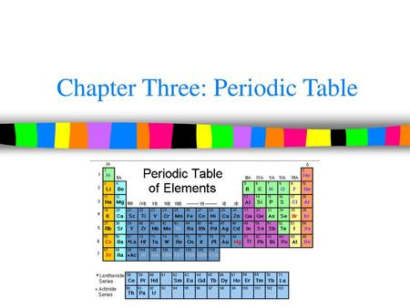 Chapter Three: Periodic Table