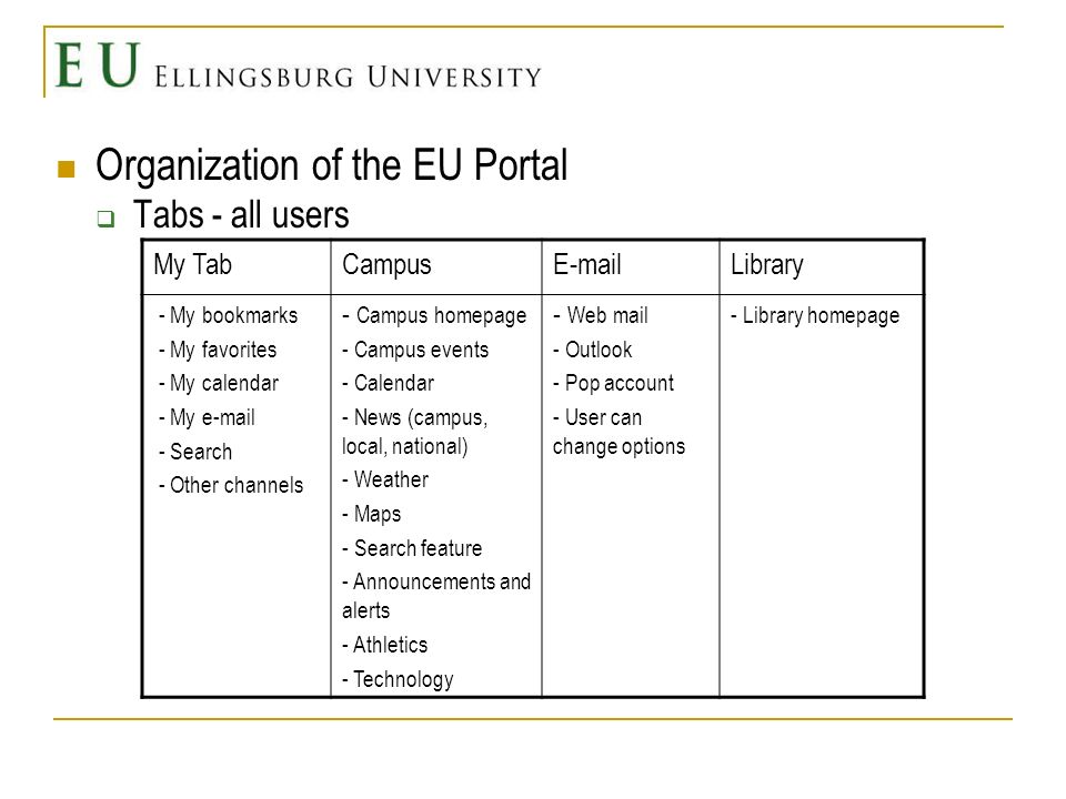 Organization of the EU Portal Tabs - current students Student Self ServiceStudent ToolsResidence Hall - Registration information - Bursar - Financial aid - Update personal information - Unofficial transcripts - Degree audits - To do list - Required text books - Student directory - Instant messenger - Legal music downloads (e.g.
