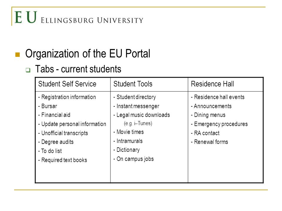 Organization of the EU Portal Tabs - prospective students AdmissionsOther - Track application process - Missing documents - Alerts - News - Housing - Campus alerts, such as registration deadlines - Credit transfer - Course schedule