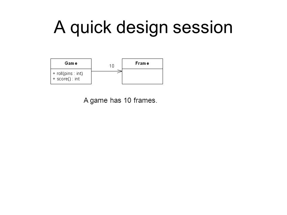 A quick design session A frame has 1 or two rolls.