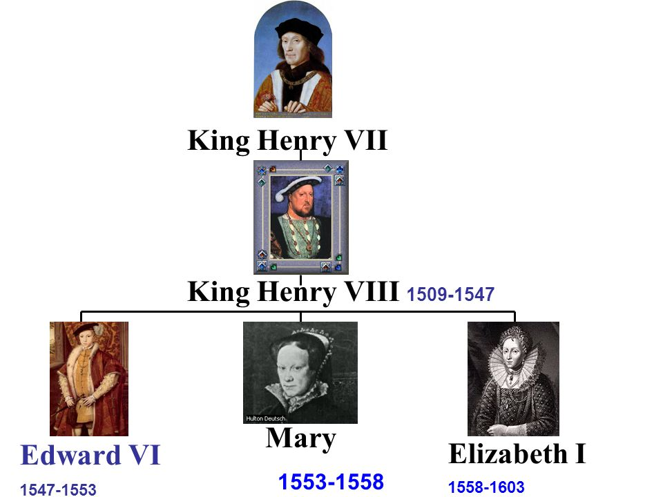 Look at the royal family trees.Answer the questions: 1.Who was the sister of Queen Mary.