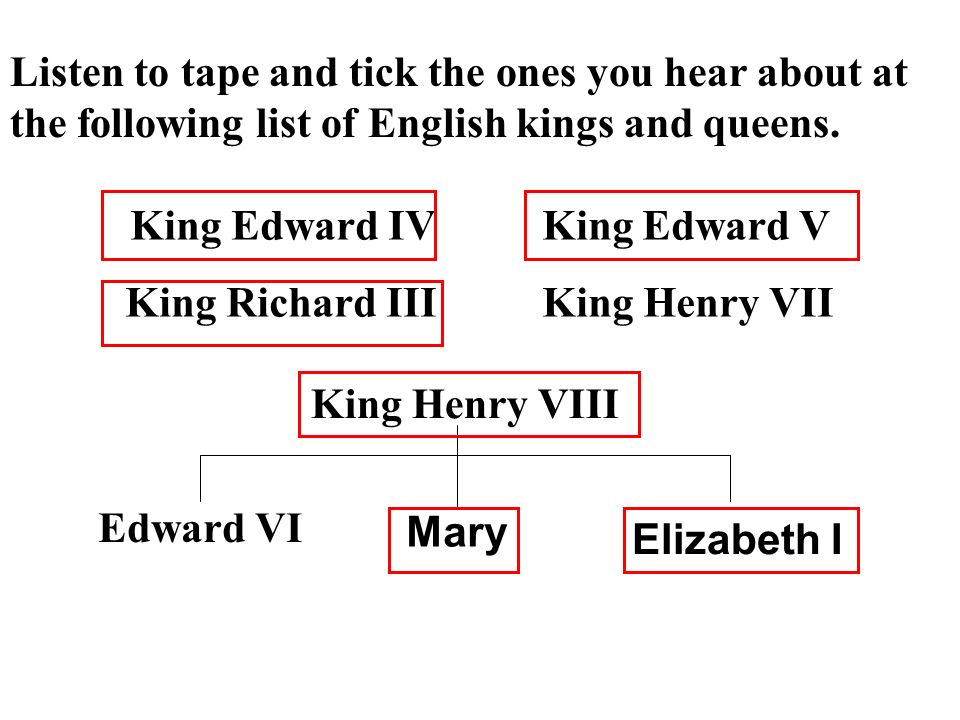 King Edward IV Brother 1 Brother 2 Richard III brother Uncle Richard sent his men to kill them.