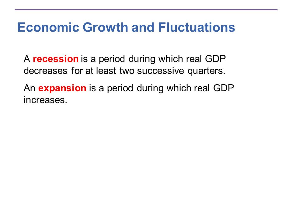 Economic Growth and Fluctuations Figure 20.3 shows the long-term growth trend and cycles.