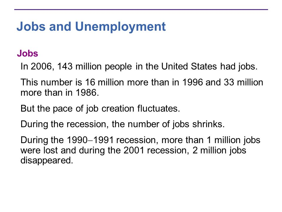 Jobs and Unemployment Unemployment Not everyone who wants a job can find one.
